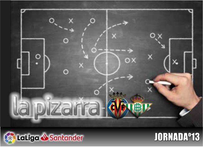 La Pizarra | Villareal vs Real Betis. LaLiga, Jornada 13.