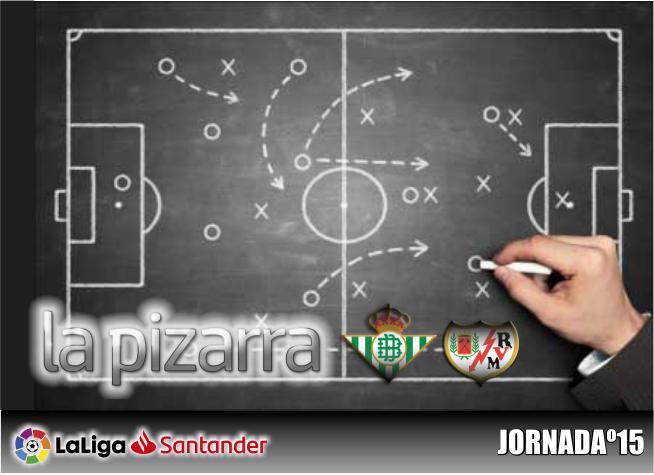 La Pizarra   Real Betis vs Rayo Vallecano. 15ª Jornada, LaLiga.