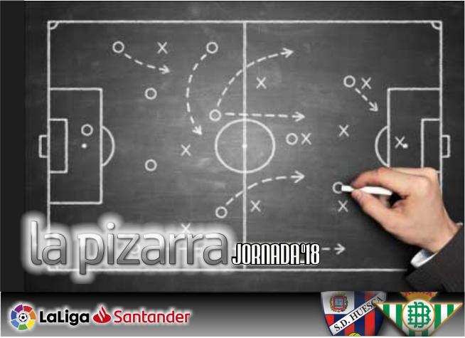 La Pizarra | SD Huesca vs Real Betis. J18, LaLiga 2018/2019.