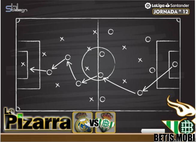 La Pizarra | Real Madrid vs Real Betis.