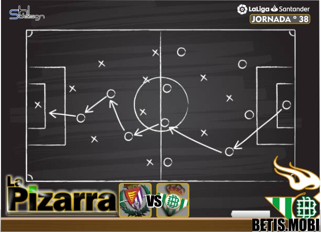 La pizarra | Real Valladolid vs Real Betis. J38, LaLiga.