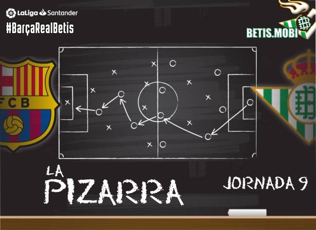 La pizarra | FC Barcelona – Real Betis Balompié. Temp. 20/21. Jornada 9
