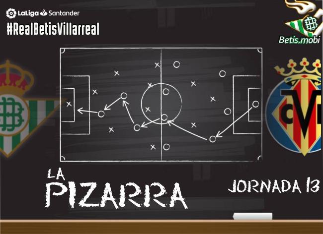 La Pizarra | Real Betis Balompie 1 – Villarreal CF 1. Temp. 20/21. Jornada 13