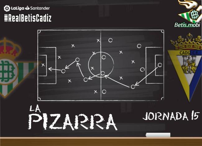 La pizarra | Real Betis Balompié – Cádiz CF. Temp. 20/21. Jornada 15