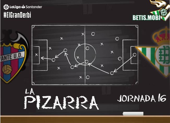 La Pizarra | Levante UD – Real Betis Balompie. Temp. 20/21. Jornada 16