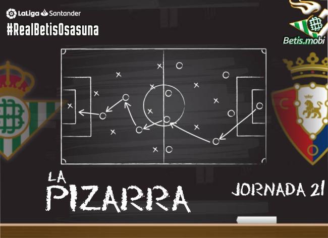 La Pizarra | Real Betis – CA Osasuna | Temp. 20/21. LaLiga. J.21