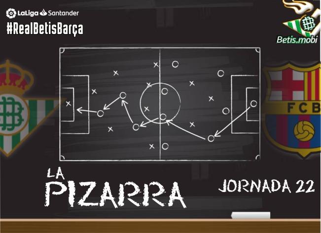 La pizarra   Real Betis Balompié – FC Barcelona   Temp. 20/21. Jornada 22