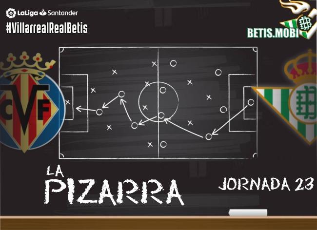 La pizarra   Villarreal CF-Real Betis Balompié   Temp. 20/21. Jornada 23