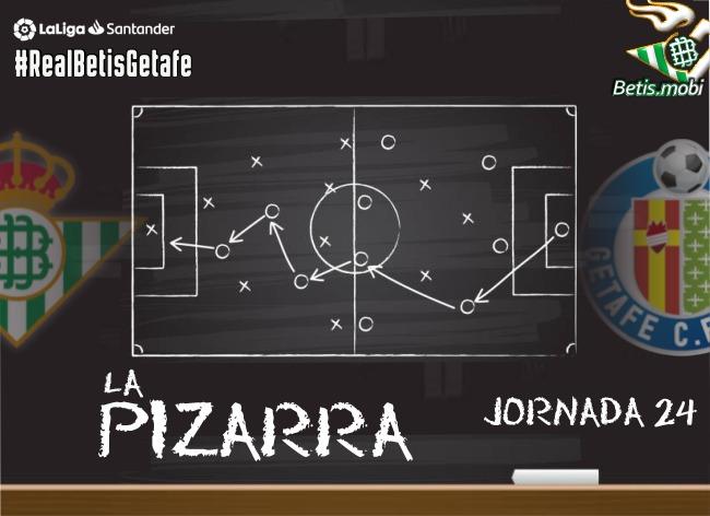 La Pizarra | Real Betis Balompié – Getafe CF | Temp. 20/21. Jornada 24