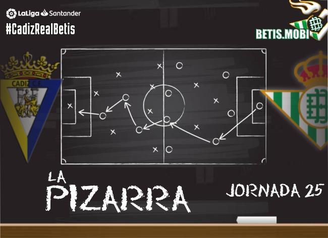 La pizarra   Cádiz CF  – Real Betis Balompié   Temp. 20/21. Jornada 25. La Liga