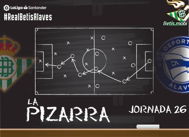 La Pizarra   Real Betis – CD Alavés   Jornada 26. Temp. 20/21. La Liga
