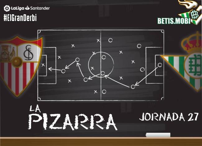 La Pizarra   Sevilla FC – Real Betis   Temp. 20/21. La Liga. Jornada 27