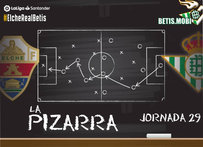 La pizarra   Elche CF – Real Betis   Temp. 20/21. La Liga. Jornada 29