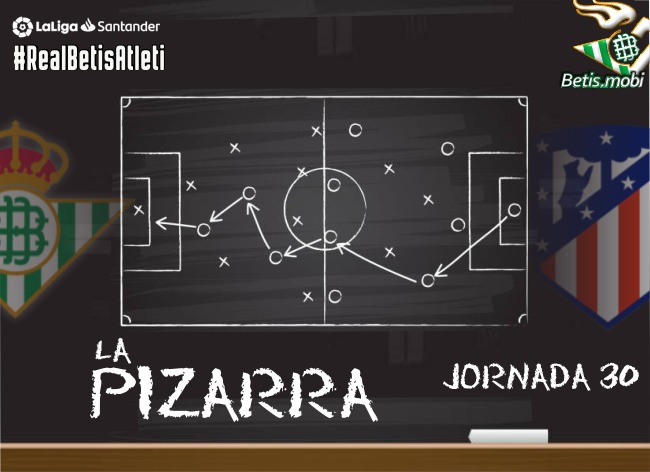 La Pizarra | Real Betis – Atlético de Madrid | Temp. 20/21. La Liga. Jornada 30