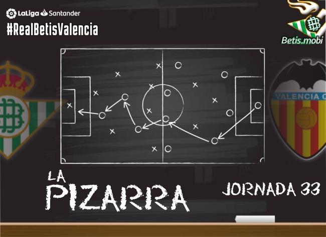 La pizarra   Real Betis – Valencia CF   Temp. 20/21. Jornada 33. La Liga