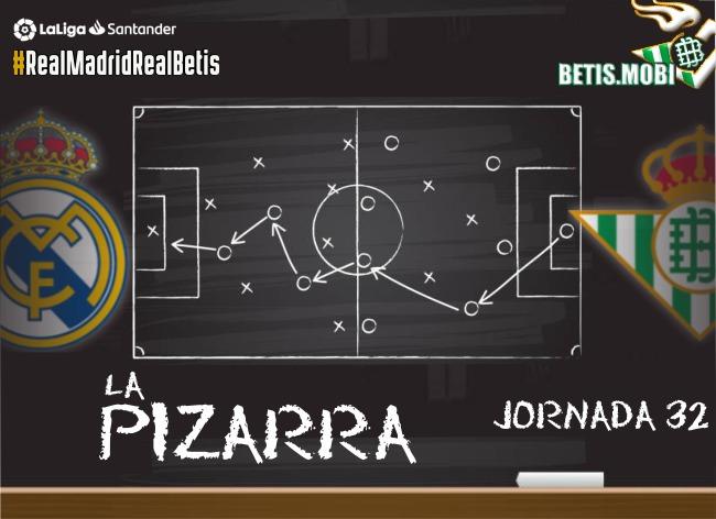 La pizarra   Real Madrid CF – Real Betis Balompié. Temp. 20/21. La Liga. Jornada 32
