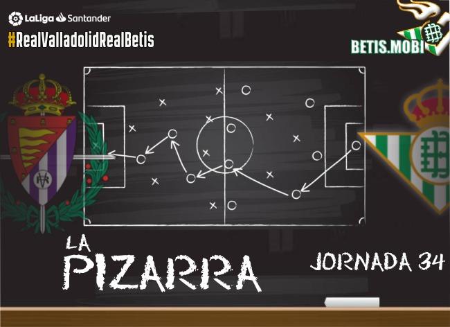 La pizarra | Real Valladolid-Real Betis Balompié | Temp. 20/21. La Liga. Jornada 34.