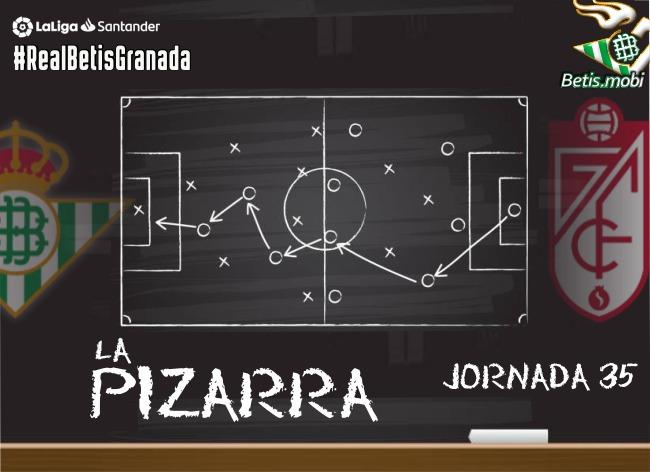 La pizarra   Real Betis Balompié-Granada C.F   Temp. 20/21. La Liga. Jornada 35