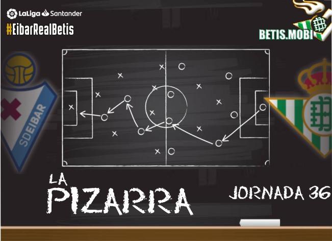 La Pizarra | SD Eibar – Real Betis | Temp. 20/21. La Liga. Jornada 36