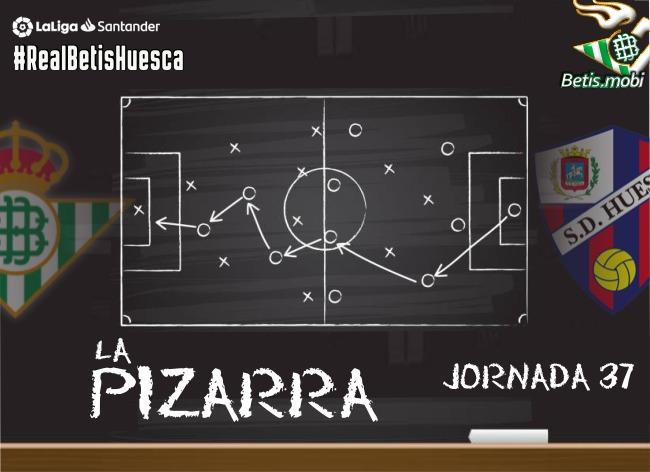 La pizarra | Real Betis Balompié-S.D. Huesca | Temp. 20/21. La Liga. Jornada 37
