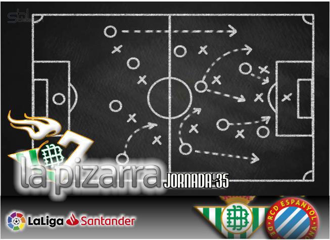 La pizarra | Real Betis vs Espanyol. J35, LaLiga.