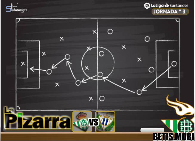 La Pizarra | Real Betis vs C.D. Leganés. J3 LaLiga.