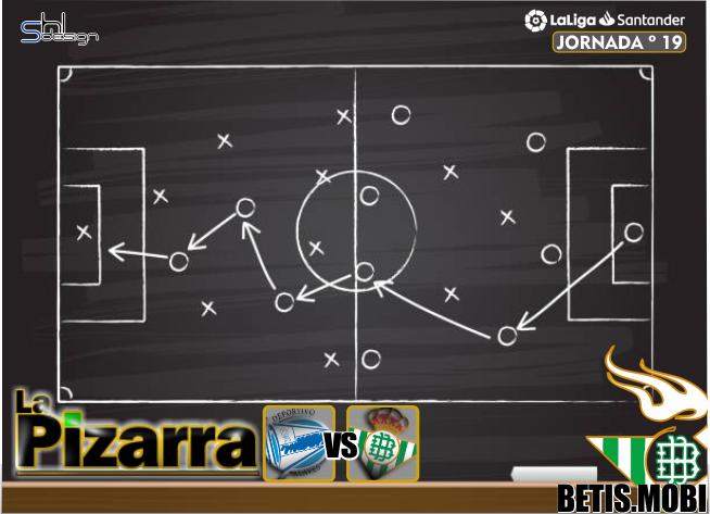 La pizarra   Alavés vs Real Betis. J19. LaLiga.