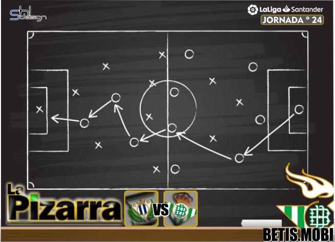 La pizarra | Leganés vs Real Betis. J24, LaLiga.