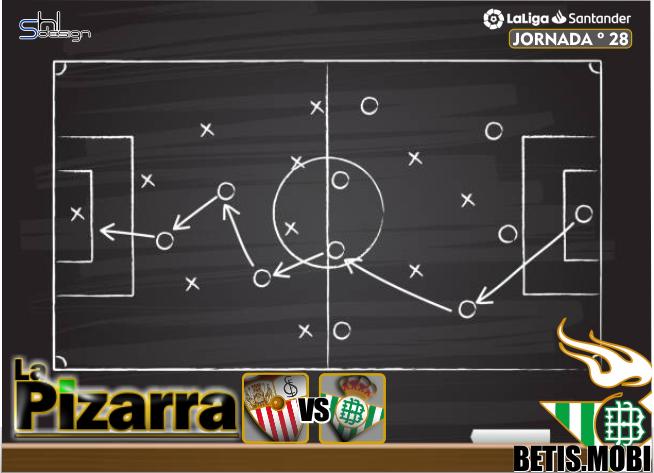 La pizarra   Sevilla F.C vs Real Betis. J28 LaLiga.