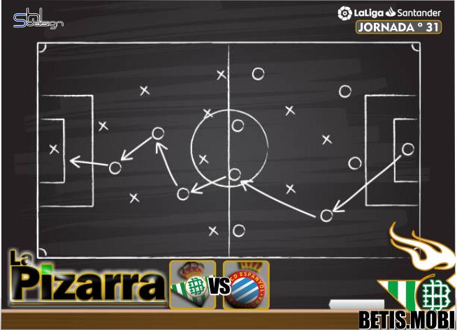 La pizarra | Real Betis vs Espanyol. J31 LaLiga.