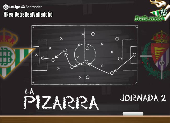 La Pizarra | Real Betis – Real Valladolid | Temp. 2020/2021. Jornada 2