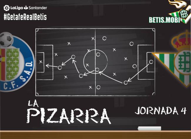 La Pizarra   Getafe CF – Real Betis Balompie   Temp. 2020/2021. Jornada 4