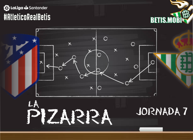 La Pizarra   Atlético de Madrid – Real Betis Balompié   Temporada 20/21. Jornada 7