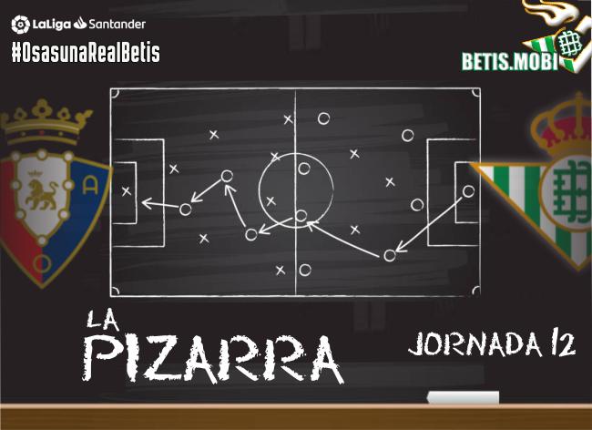 La Pizarra | CA Osasuna – Real Betis Balompie. Temp. 20/21. Jornada 12