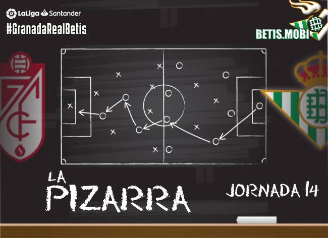 La pizarra | Granada CF – Real Betis. Temp. 20/21. Jornada 14.