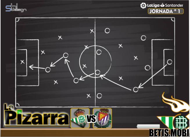 La pizarra | J1. Real Betis vs Valladolid. LaLiga Santander.