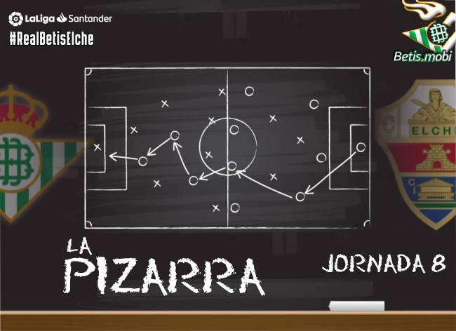 La Pizarra | Real Betis – Elche CF | Temp. 20/21. Jornada 8